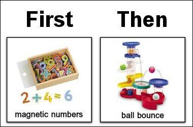 first-then-schedule